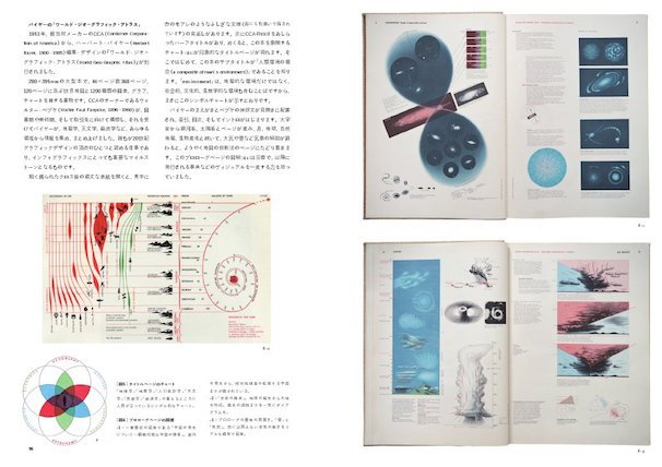 インフォグラフィックスの潮流: 情報と図解の近代史 4