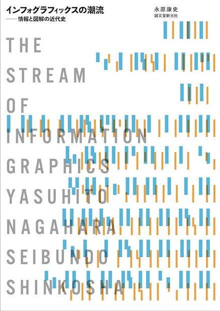 『インフォグラフィックスの潮流』 重要性高まる視覚表現の歴史や基礎